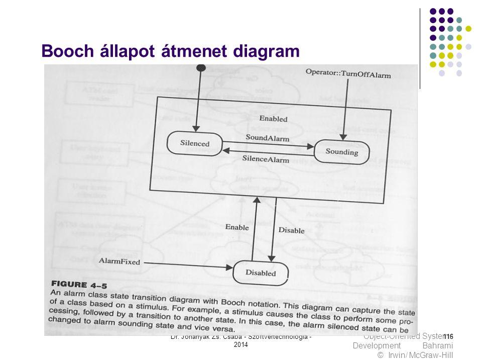 Booch állapot átmenet diagram