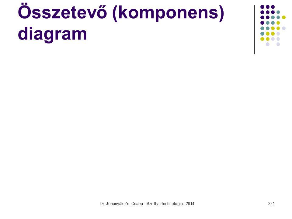Összetevő (komponens) diagram