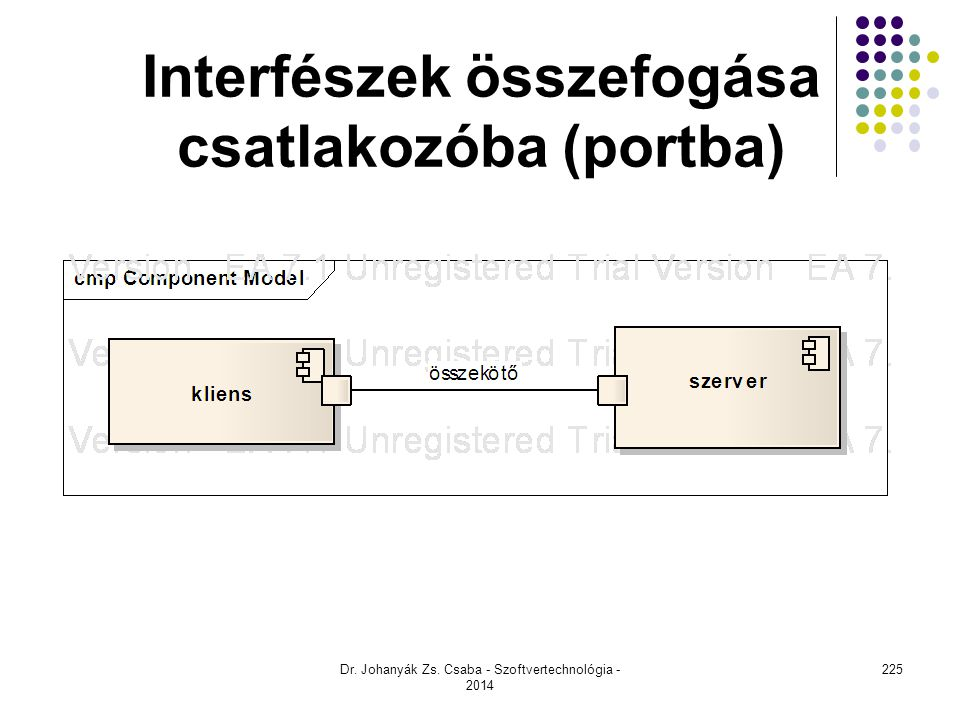 Interfészek összefogása csatlakozóba (portba)