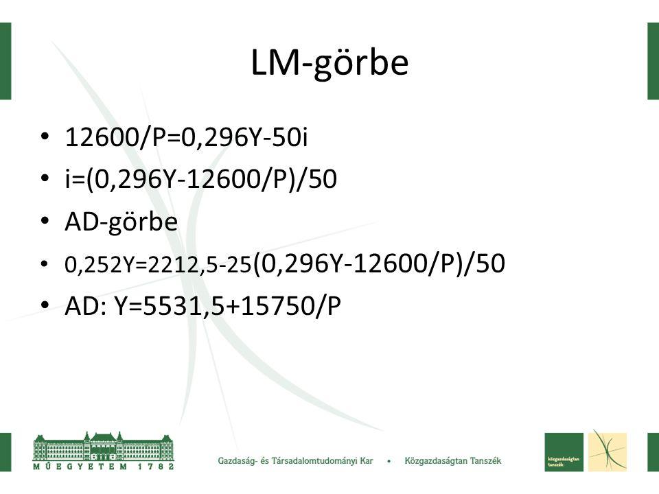 LM-görbe 12600/P=0,296Y-50i i=(0,296Y-12600/P)/50 AD-görbe