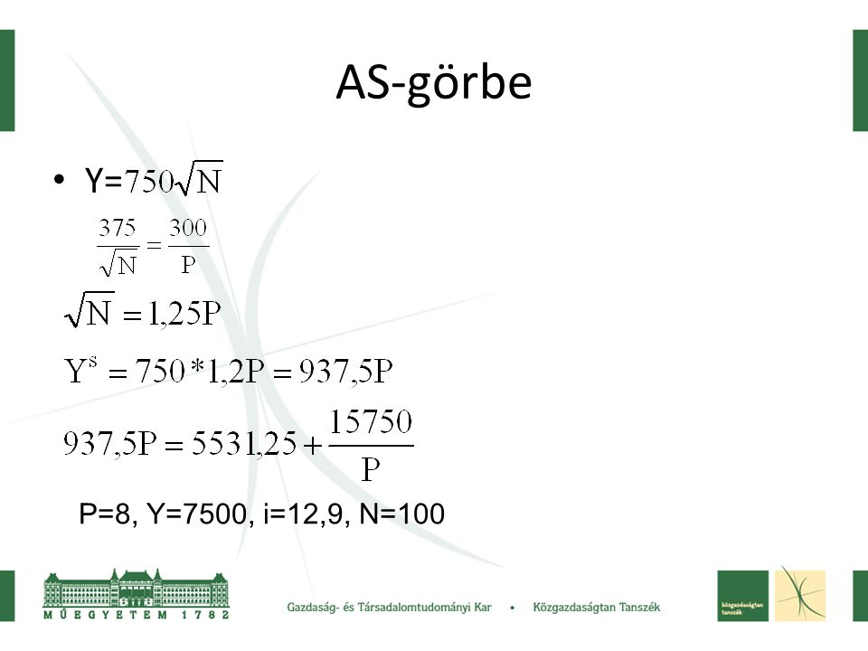 AS-görbe Y= P=8, Y=7500, i=12,9, N=100