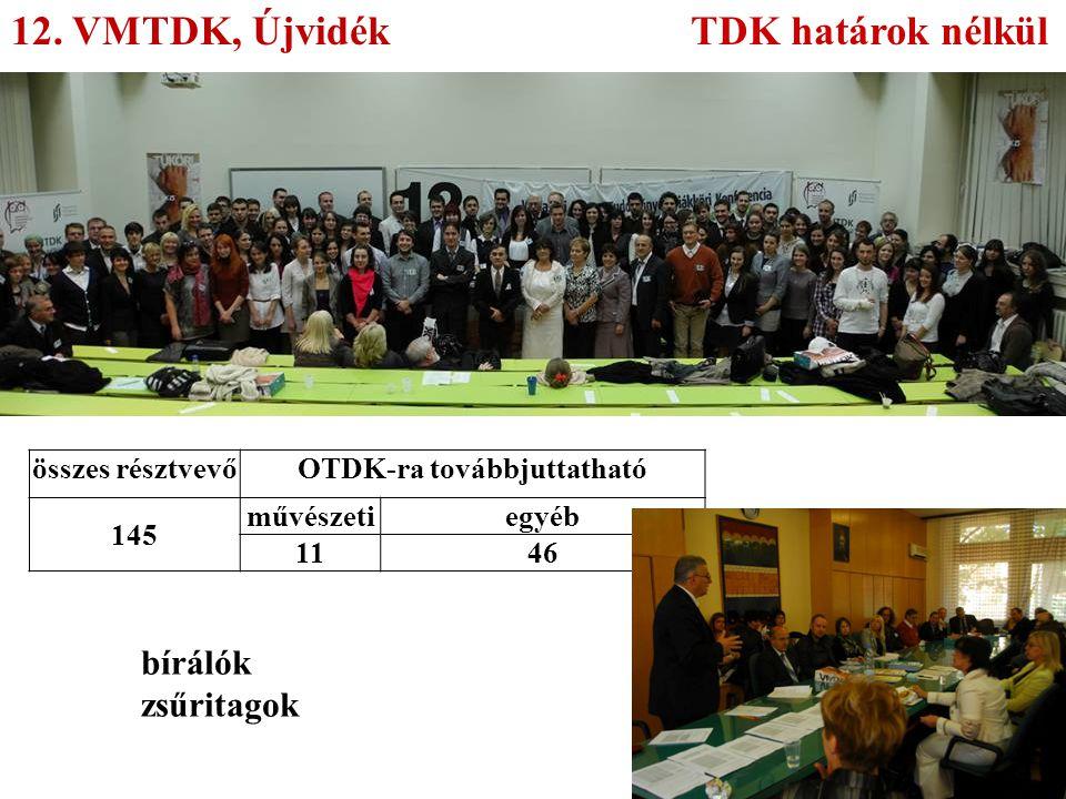 OTDK-ra továbbjuttatható