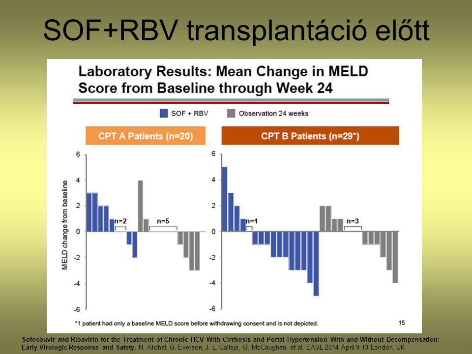 SOF+RBV transplantáció előtt