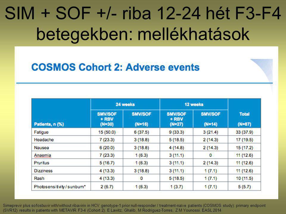 SIM + SOF +/- riba 12-24 hét F3-F4 betegekben: mellékhatások