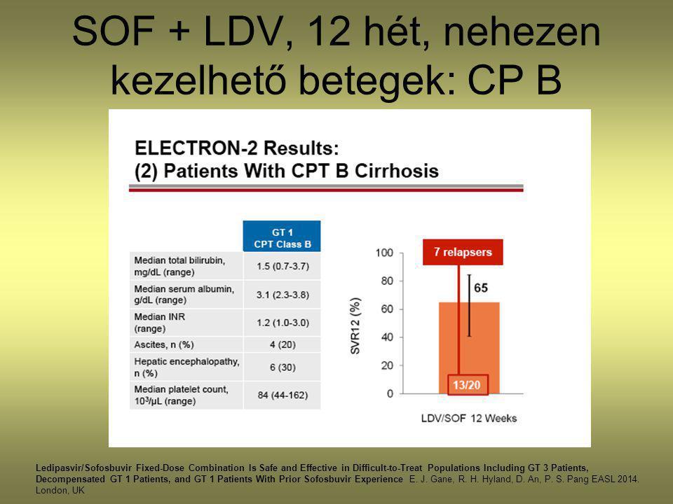 SOF + LDV, 12 hét, nehezen kezelhető betegek: CP B