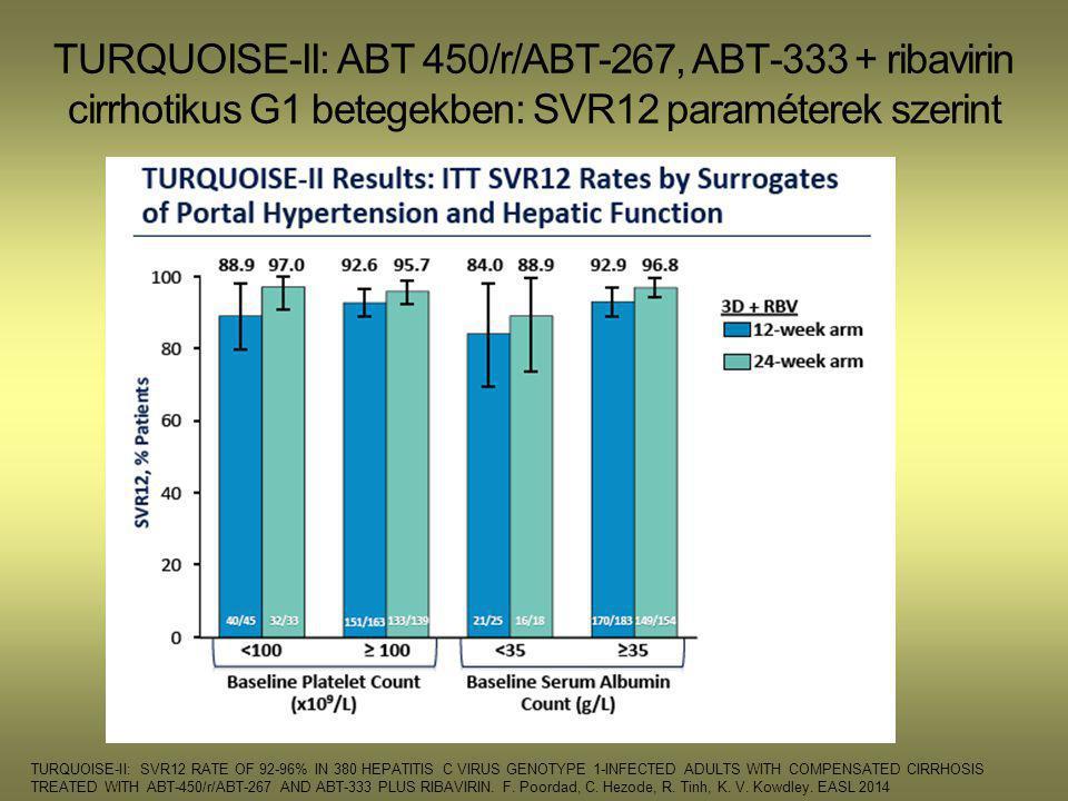 TURQUOISE-II: ABT 450/r/ABT-267, ABT-333 + ribavirin cirrhotikus G1 betegekben: SVR12 paraméterek szerint