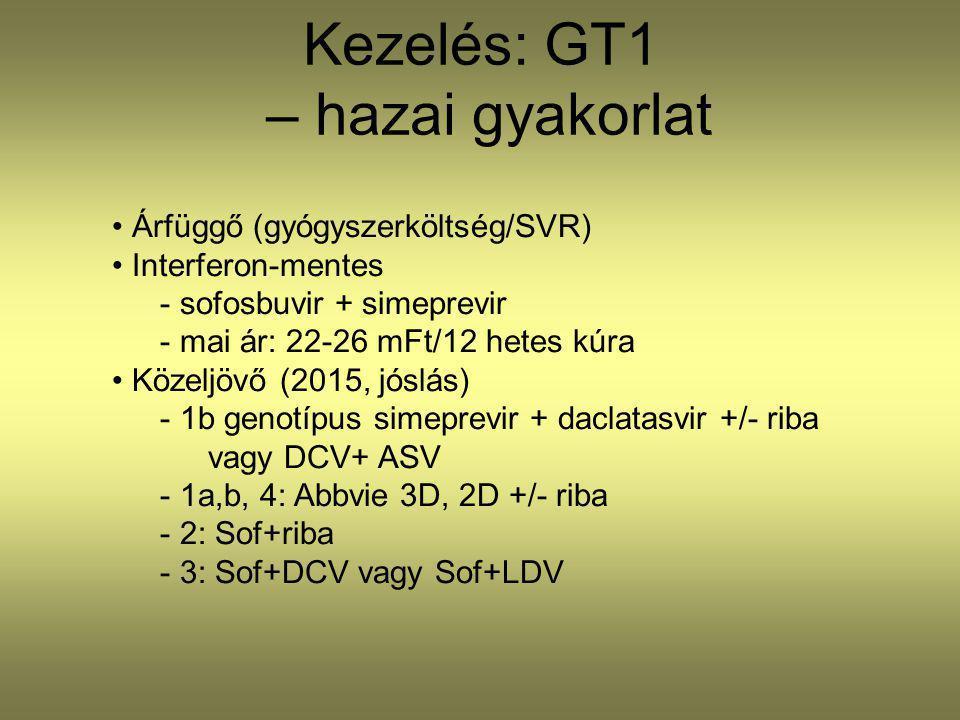 Kezelés: GT1 – hazai gyakorlat