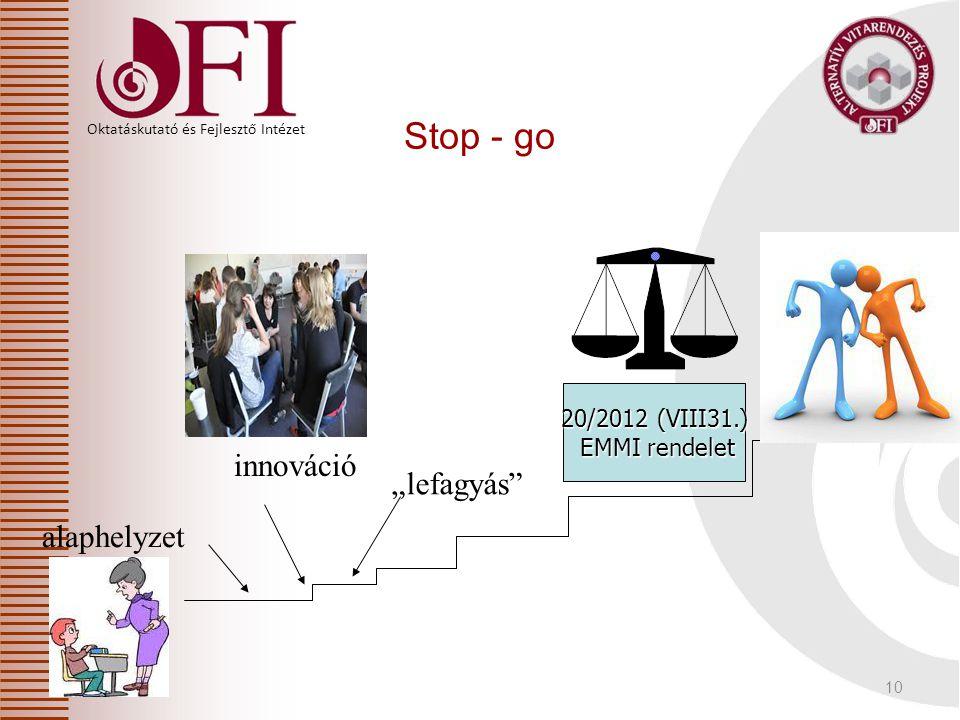 """Stop - go innováció """"lefagyás alaphelyzet 20/2012 (VIII31.)"""