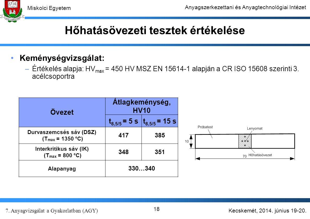 Hőhatásövezeti tesztek értékelése