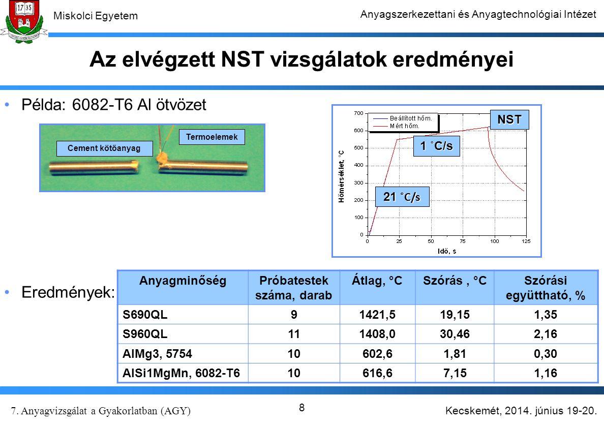 Az elvégzett NST vizsgálatok eredményei