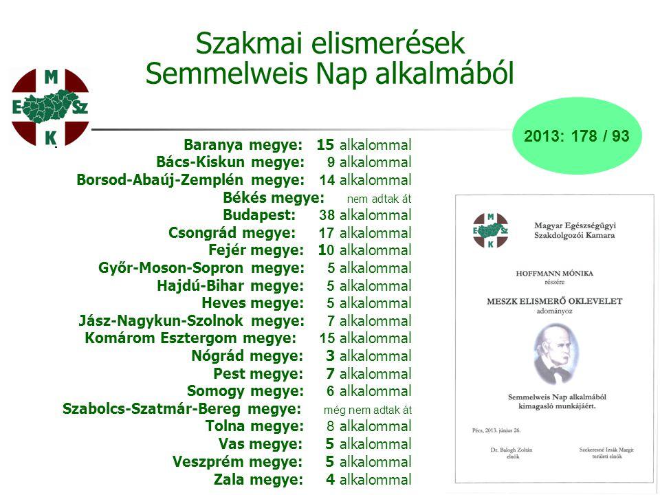 Szakmai elismerések Semmelweis Nap alkalmából