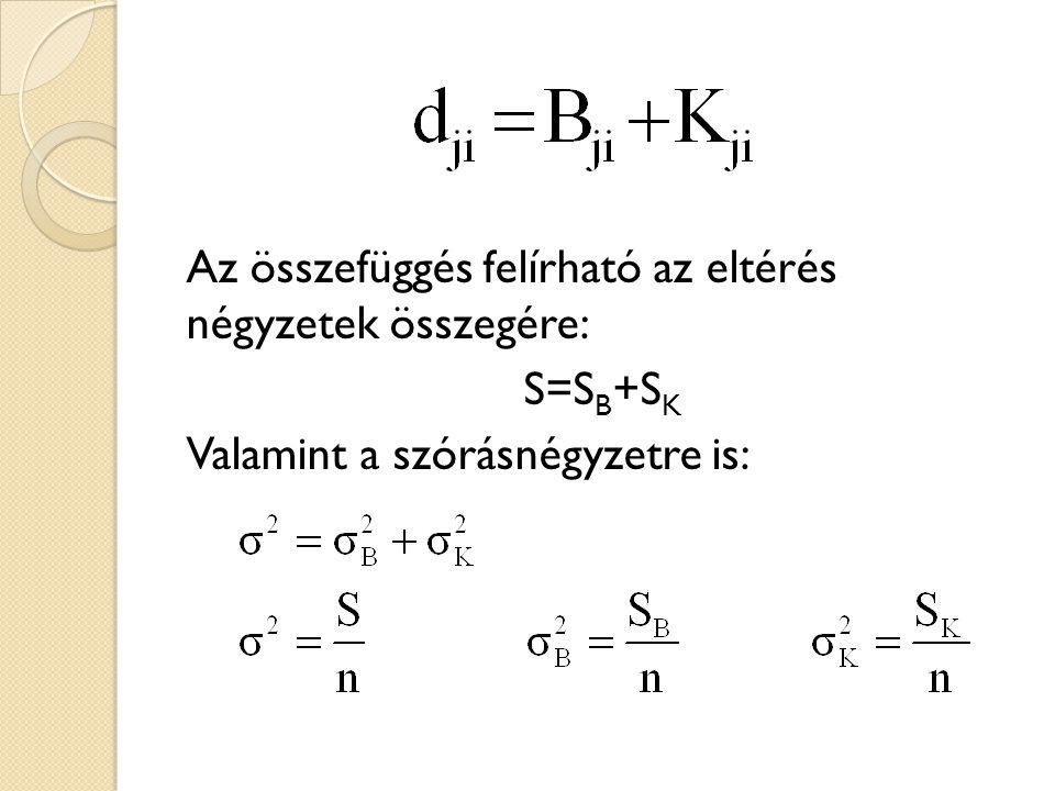 Az összefüggés felírható az eltérés négyzetek összegére: S=SB+SK Valamint a szórásnégyzetre is: