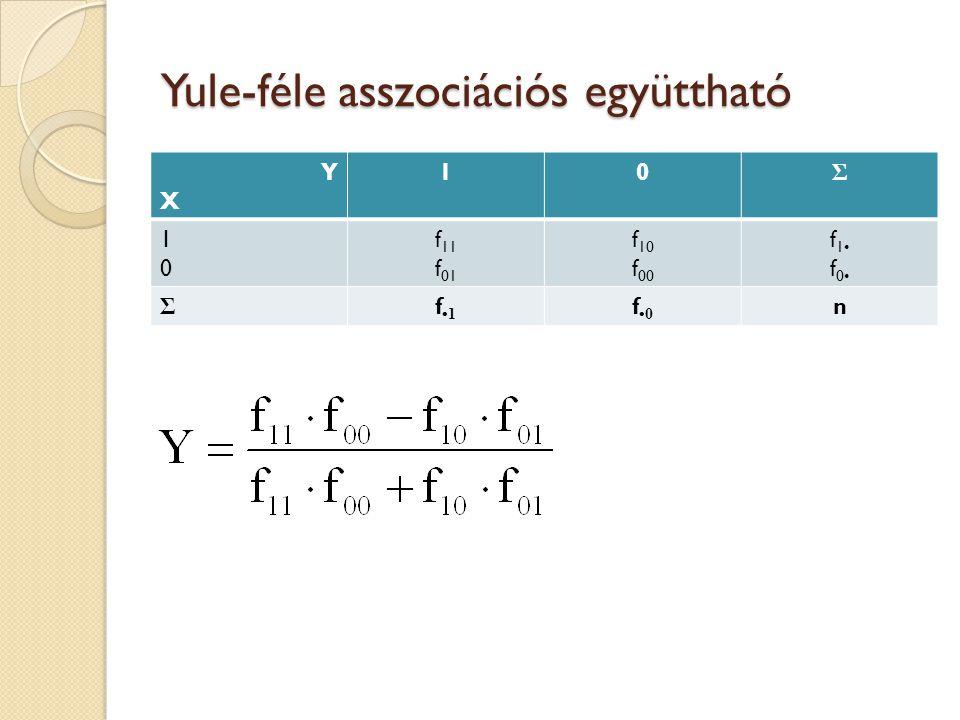 Yule-féle asszociációs együttható