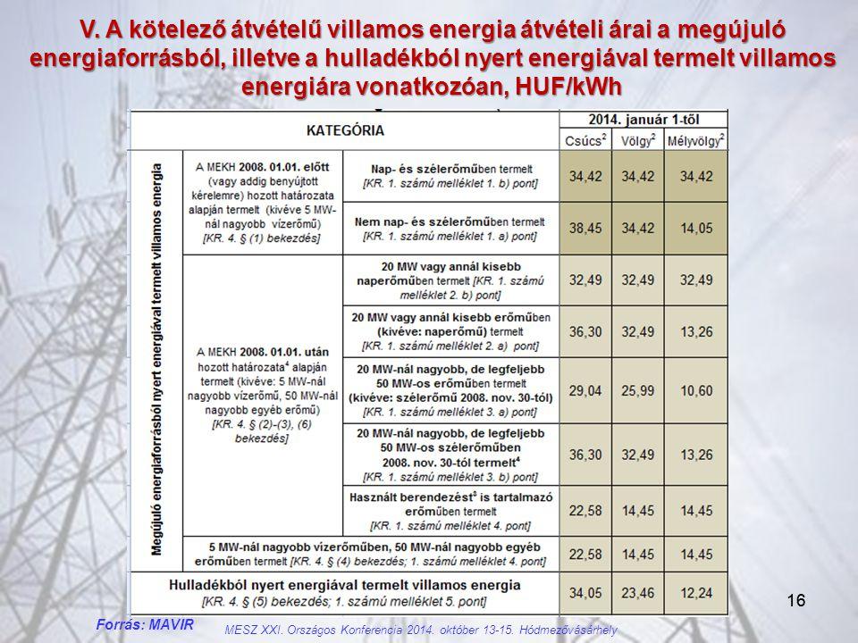 V. A kötelező átvételű villamos energia átvételi árai a megújuló energiaforrásból, illetve a hulladékból nyert energiával termelt villamos energiára vonatkozóan, HUF/kWh