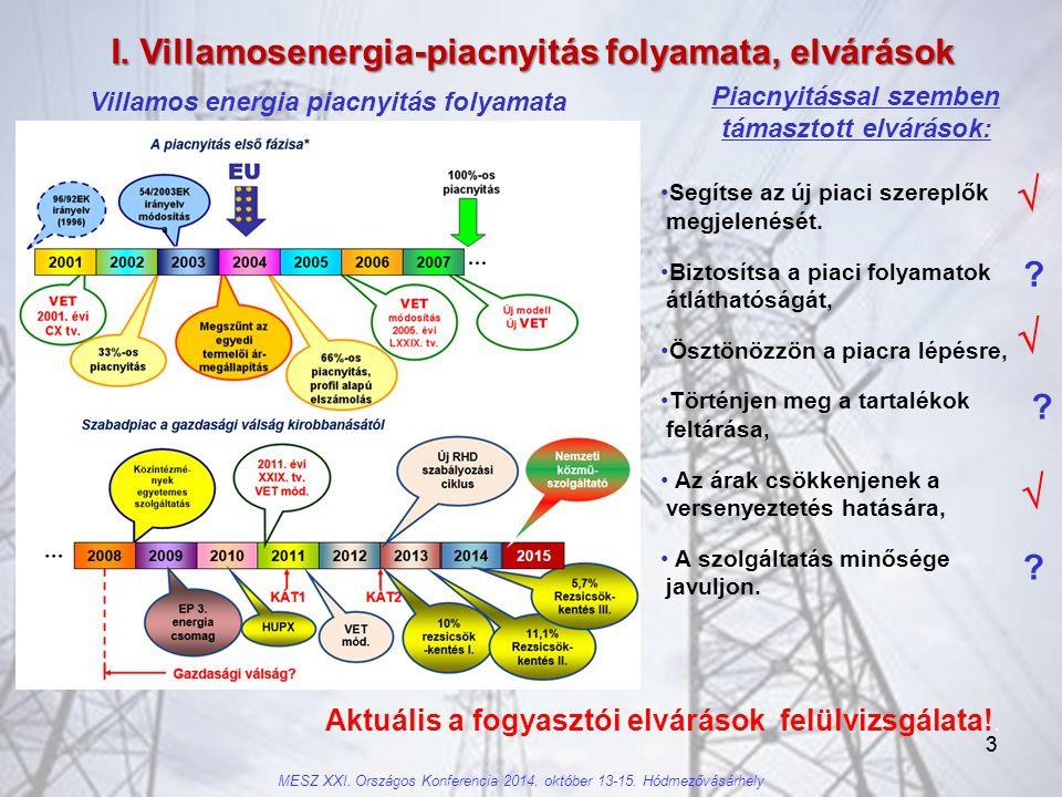    I. Villamosenergia-piacnyitás folyamata, elvárások