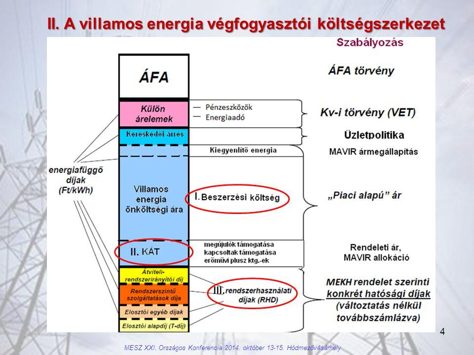 II. A villamos energia végfogyasztói költségszerkezet