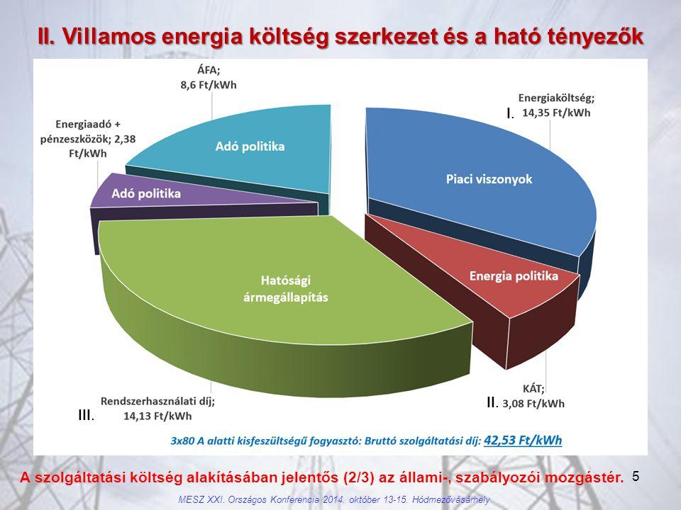 II. Villamos energia költség szerkezet és a ható tényezők