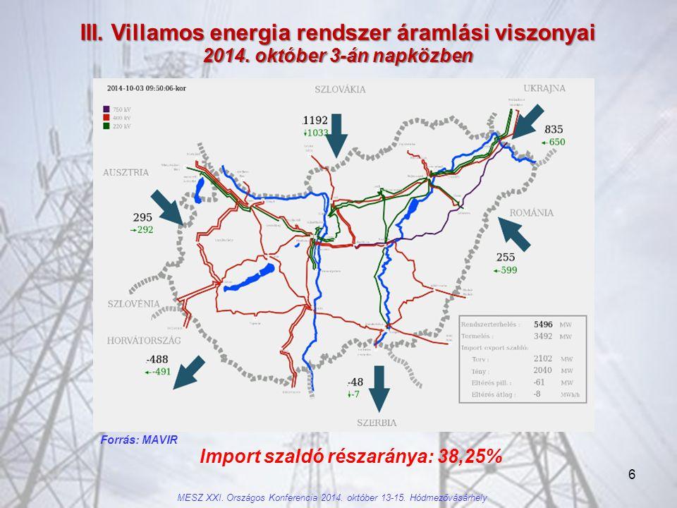 III. Villamos energia rendszer áramlási viszonyai 2014