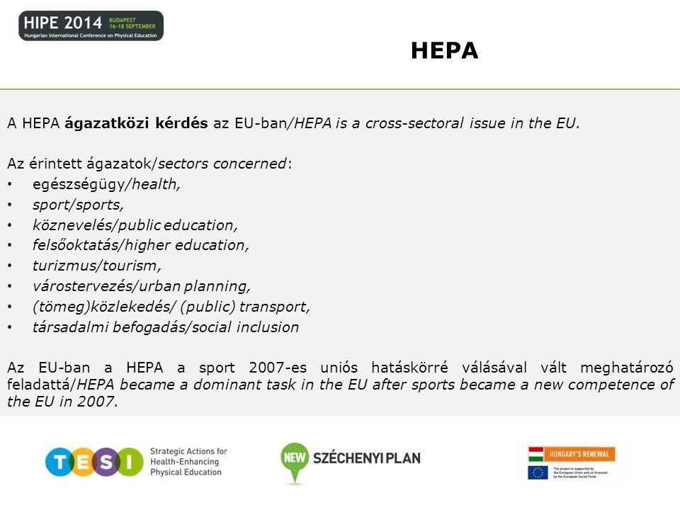 HEPA A HEPA ágazatközi kérdés az EU-ban/HEPA is a cross-sectoral issue in the EU. Az érintett ágazatok/sectors concerned: