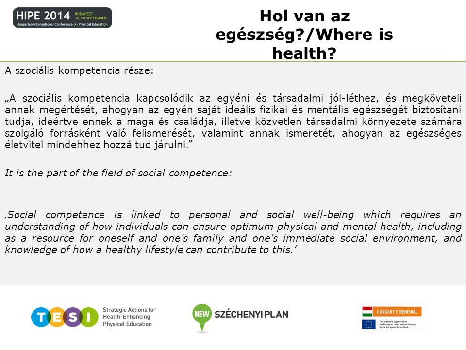 Hol van az egészség /Where is health