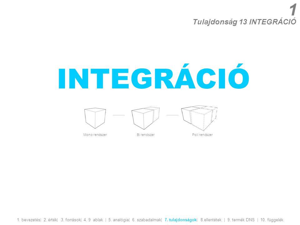 INTEGRÁCIÓ 1 Tulajdonság 13 INTEGRÁCIÓ 1