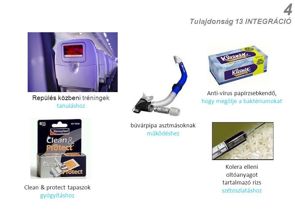 4 Tulajdonság 13 INTEGRÁCIÓ Anti-vírus papírzsebkendő,