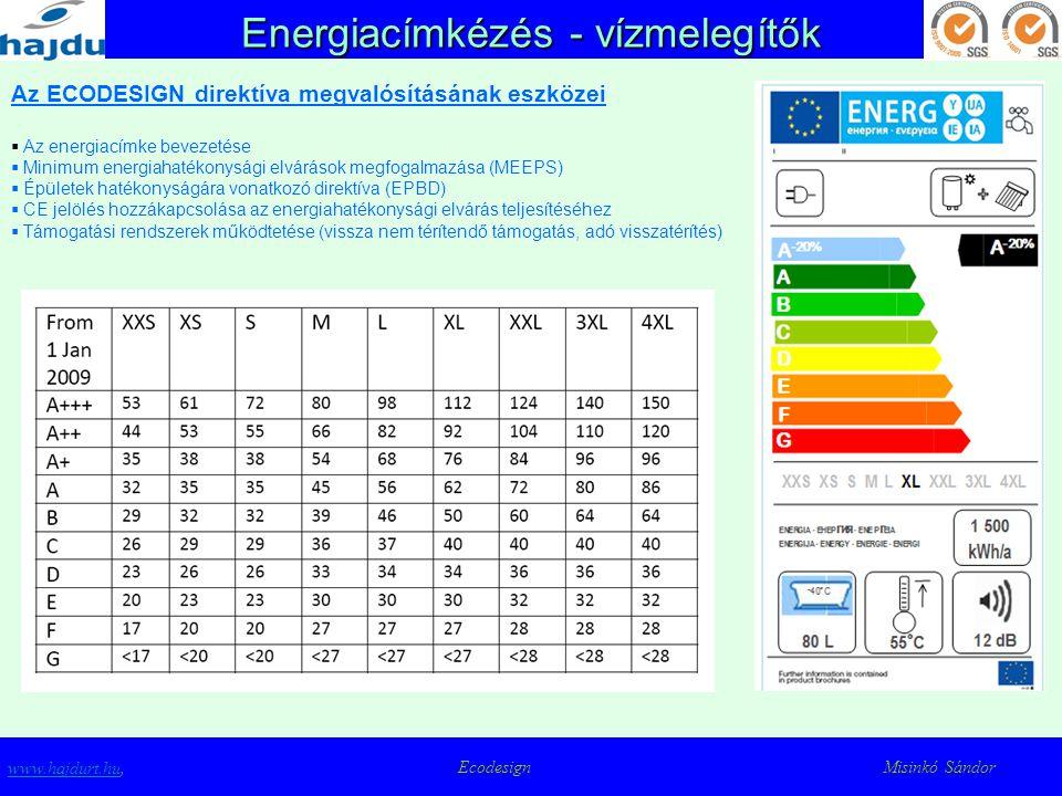 Energiacímkézés - vízmelegítők
