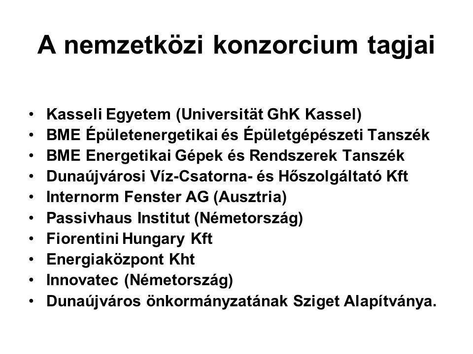 A nemzetközi konzorcium tagjai