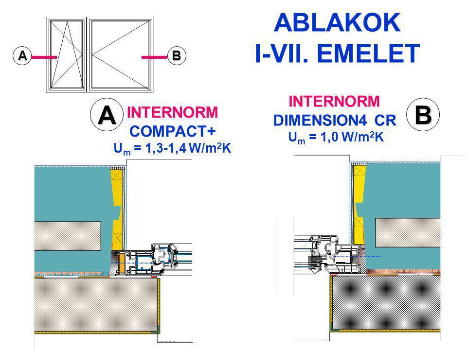 INTERNORM COMPACT+ Um = 1,3-1,4 W/m2K