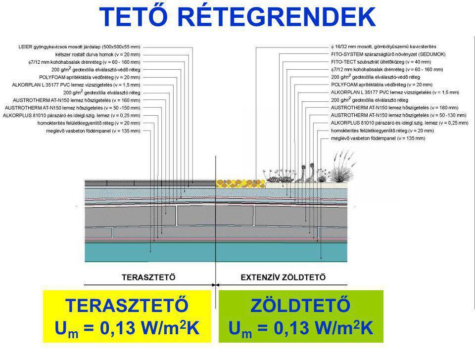 TETŐ RÉTEGRENDEK TERASZTETŐ Um = 0,13 W/m2K ZÖLDTETŐ Um = 0,13 W/m2K