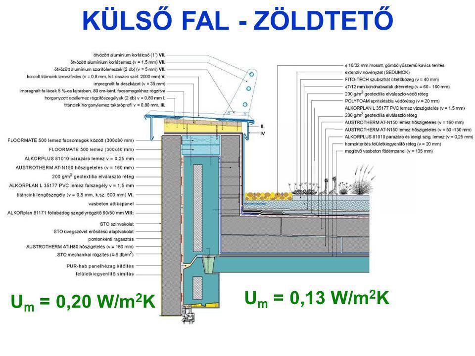 KÜLSŐ FAL - ZÖLDTETŐ Um = 0,13 W/m2K Um = 0,20 W/m2K