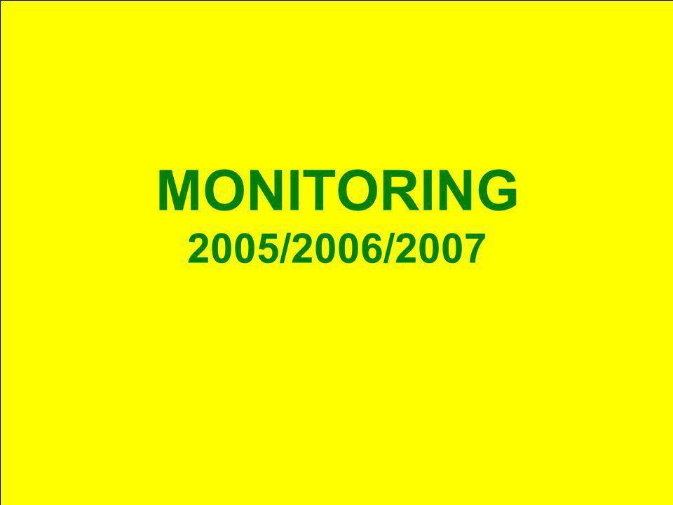 MONITORING 2005/2006/2007