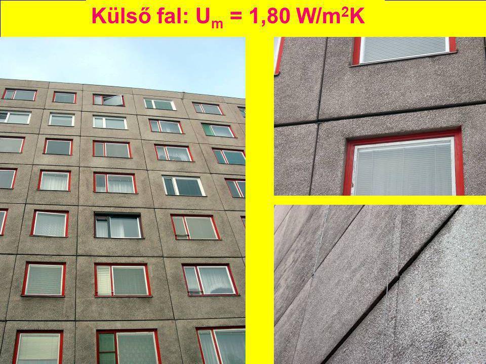 Külső fal: Um = 1,80 W/m2K