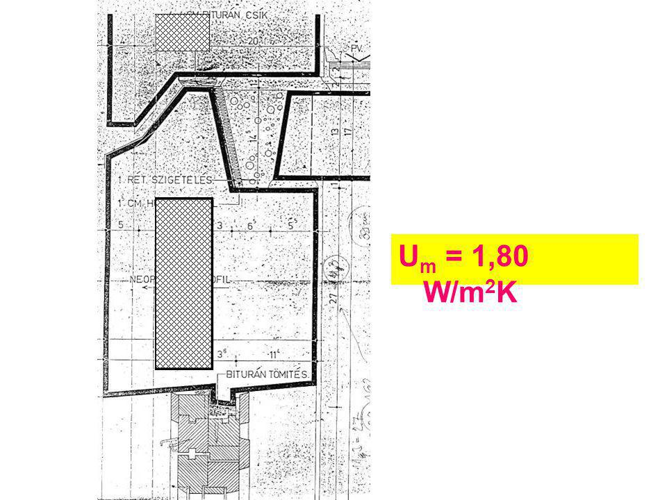 Um = 1,80 W/m2K