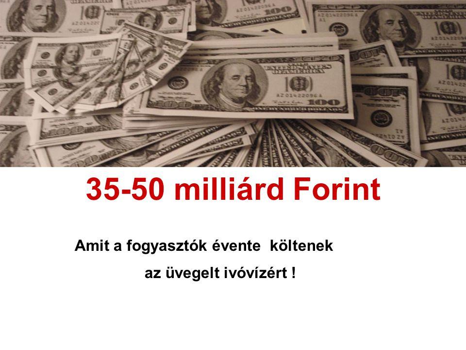 35-50 milliárd Forint Amit a fogyasztók évente költenek