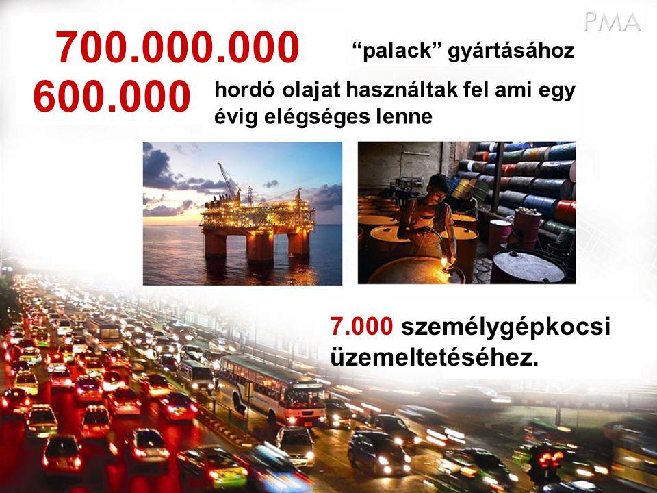 700.000.000 600.000 7.000 személygépkocsi üzemeltetéséhez.
