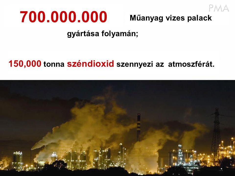 700.000.000 150,000 tonna széndioxid szennyezi az atmoszférát.
