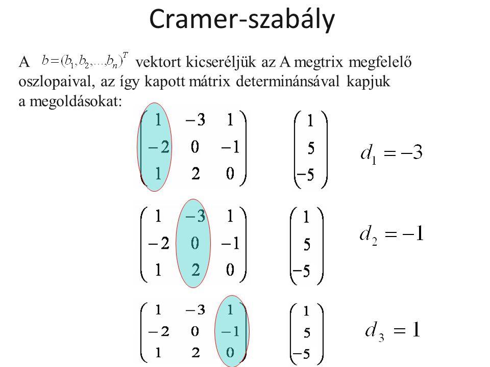 Cramer-szabály A vektort kicseréljük az A megtrix megfelelő