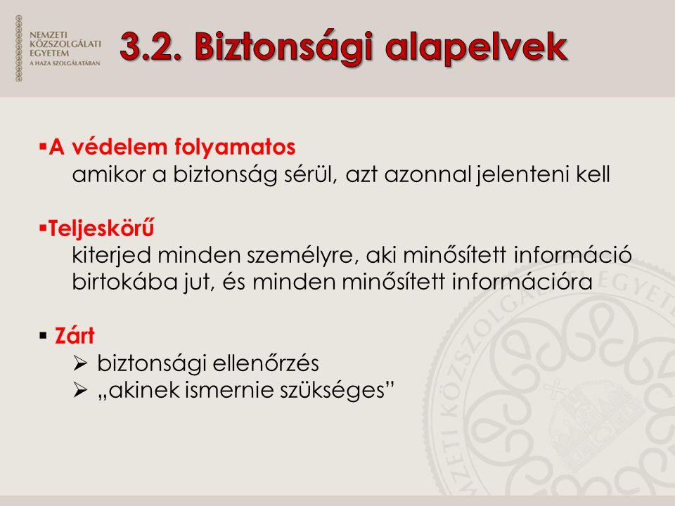 3.2. Biztonsági alapelvek A védelem folyamatos