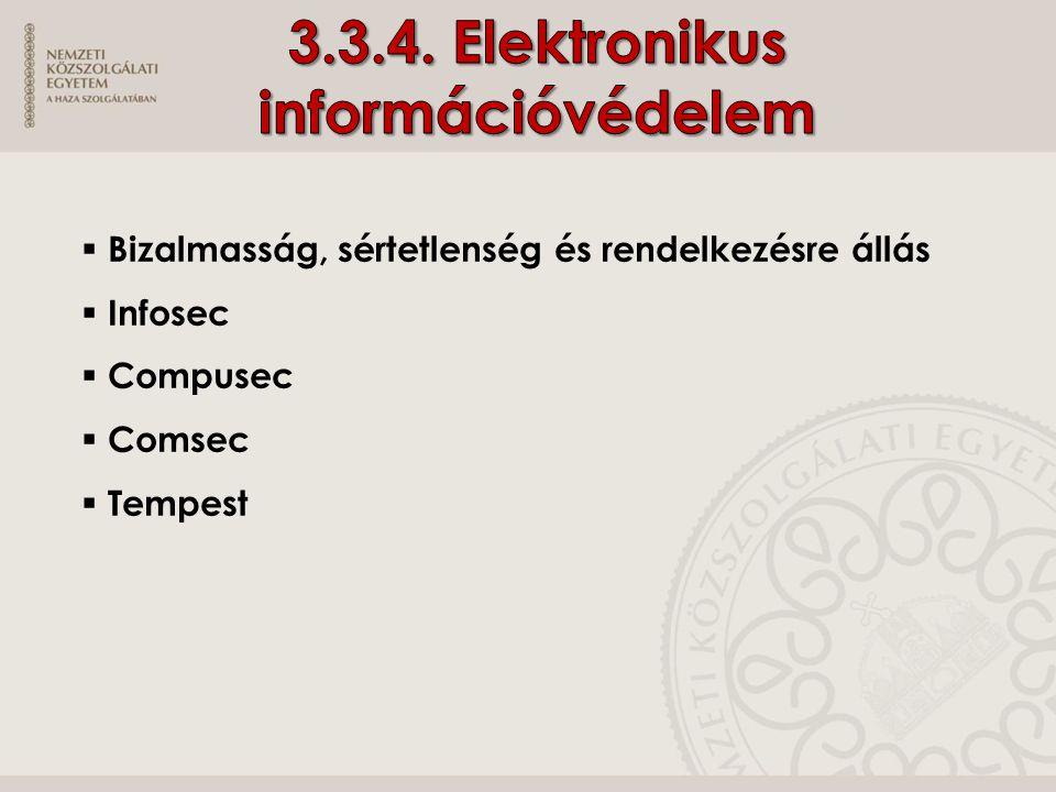 3.3.4. Elektronikus információvédelem