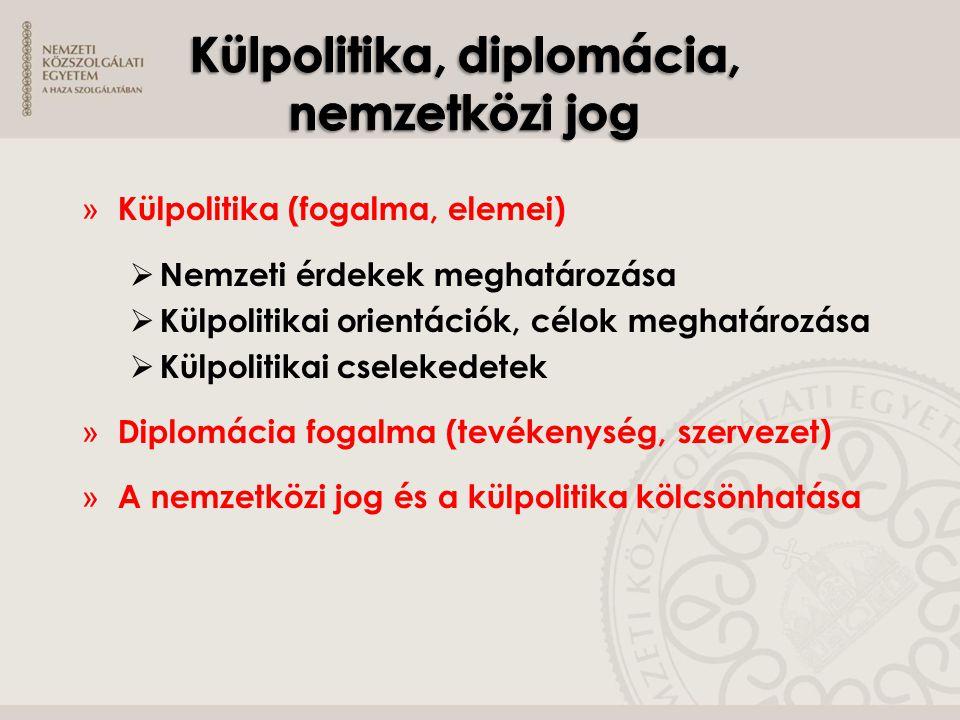 Külpolitika, diplomácia, nemzetközi jog