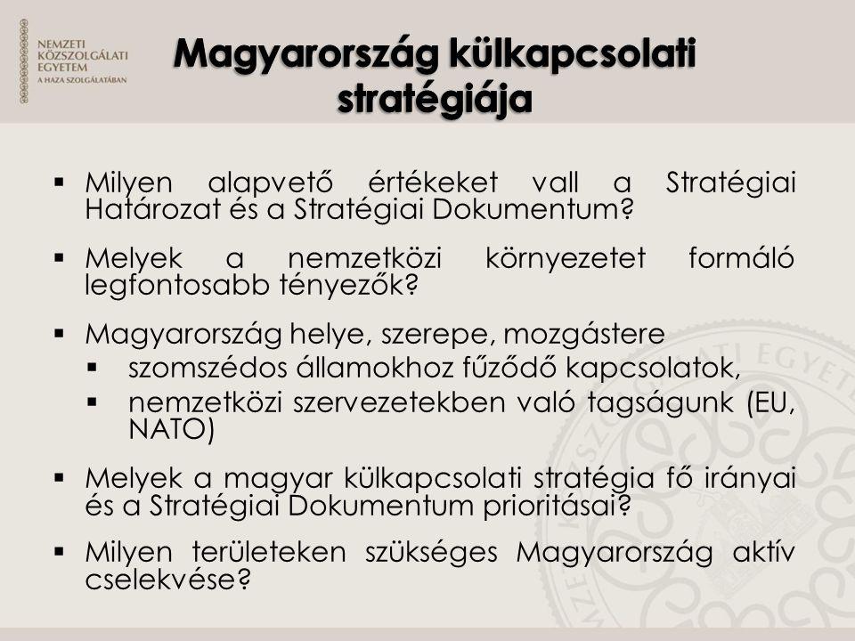 Magyarország külkapcsolati stratégiája