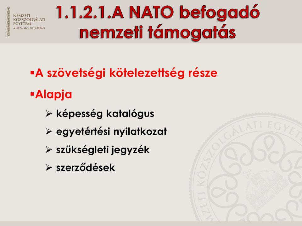 1.1.2.1.A NATO befogadó nemzeti támogatás