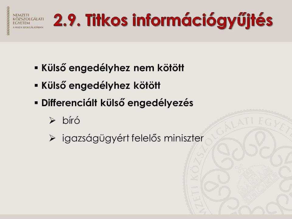 2.9. Titkos információgyűjtés