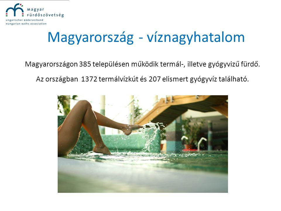 Magyarország - víznagyhatalom