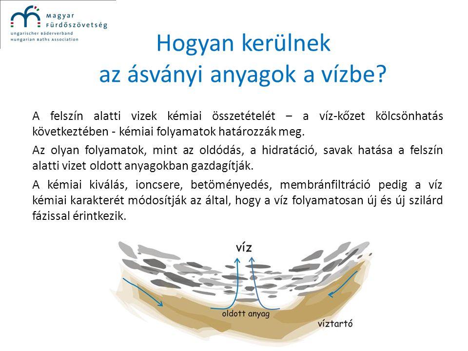 Hogyan kerülnek az ásványi anyagok a vízbe