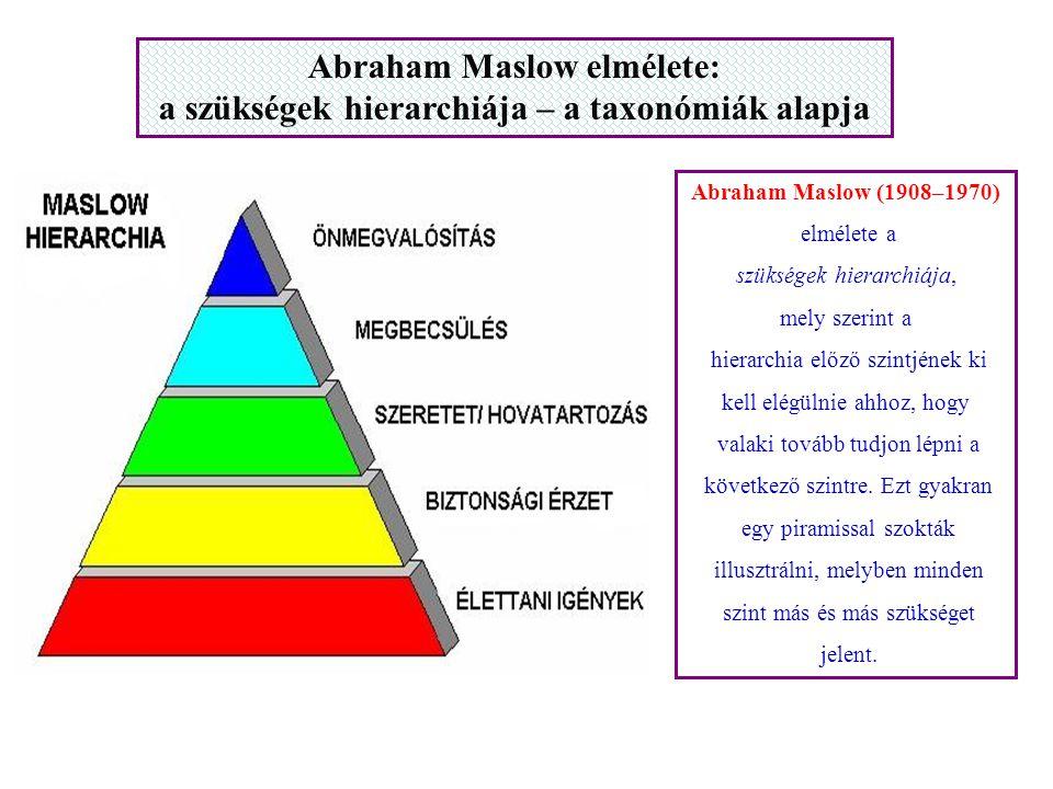 Abraham Maslow elmélete: a szükségek hierarchiája – a taxonómiák alapja