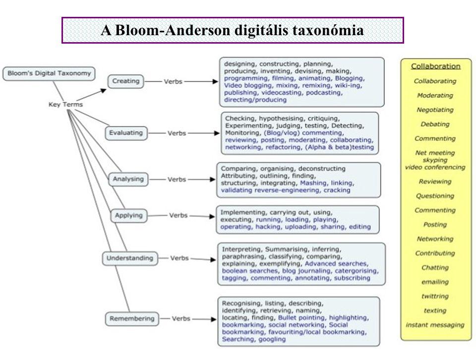 A Bloom-Anderson digitális taxonómia