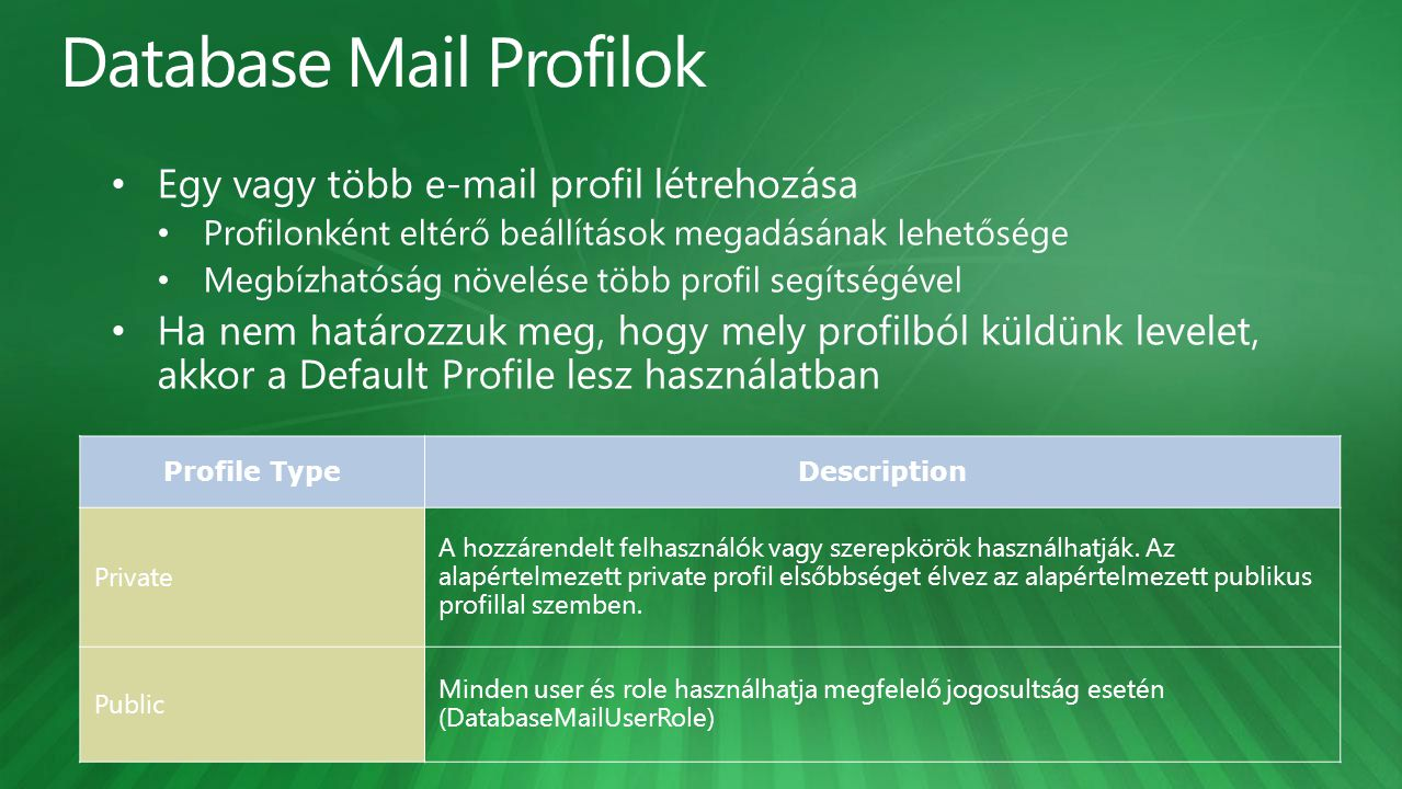Database Mail Profilok