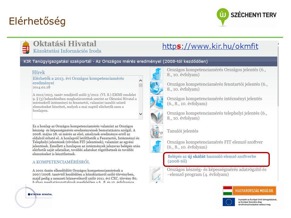 Elérhetőség https://www.kir.hu/okmfit